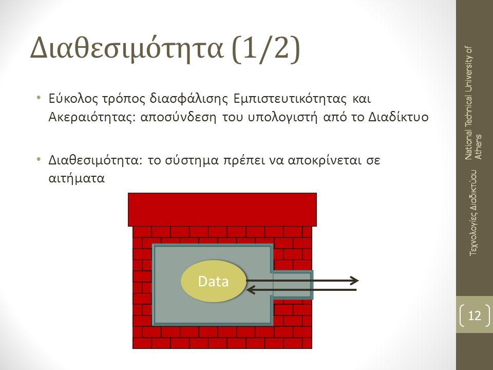 Διαθεσιμότητα (1/2) Data