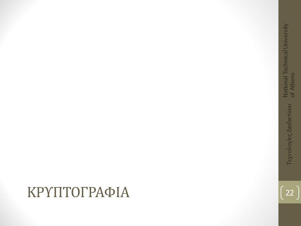 κρυπτογραφια National Technical University of Athens