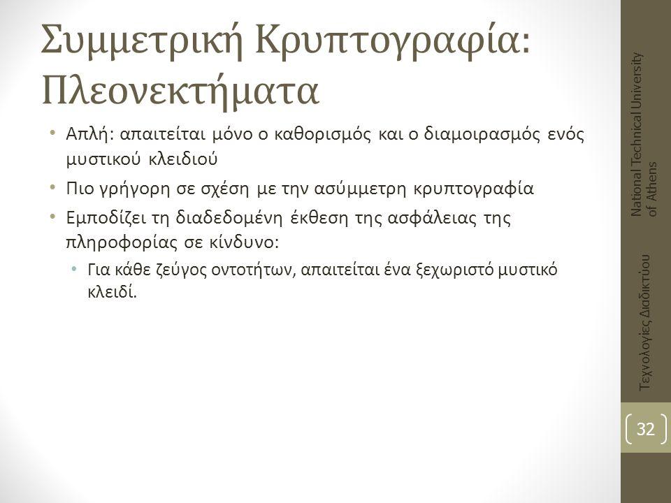 Συμμετρική Κρυπτογραφία: Πλεονεκτήματα