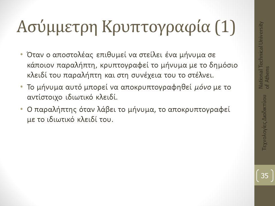 Ασύμμετρη Κρυπτογραφία (1)