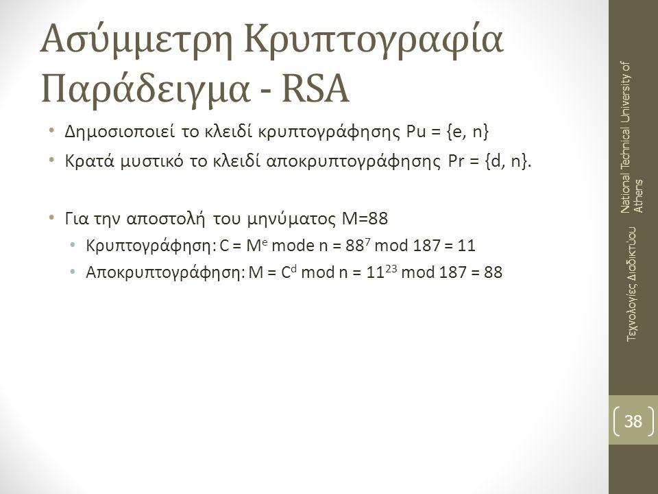 Ασύμμετρη Κρυπτογραφία Παράδειγμα - RSA