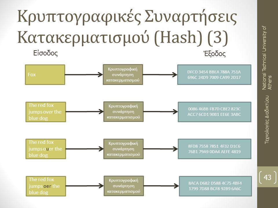 Κρυπτογραφικές Συναρτήσεις Κατακερματισμού (Hash) (3)