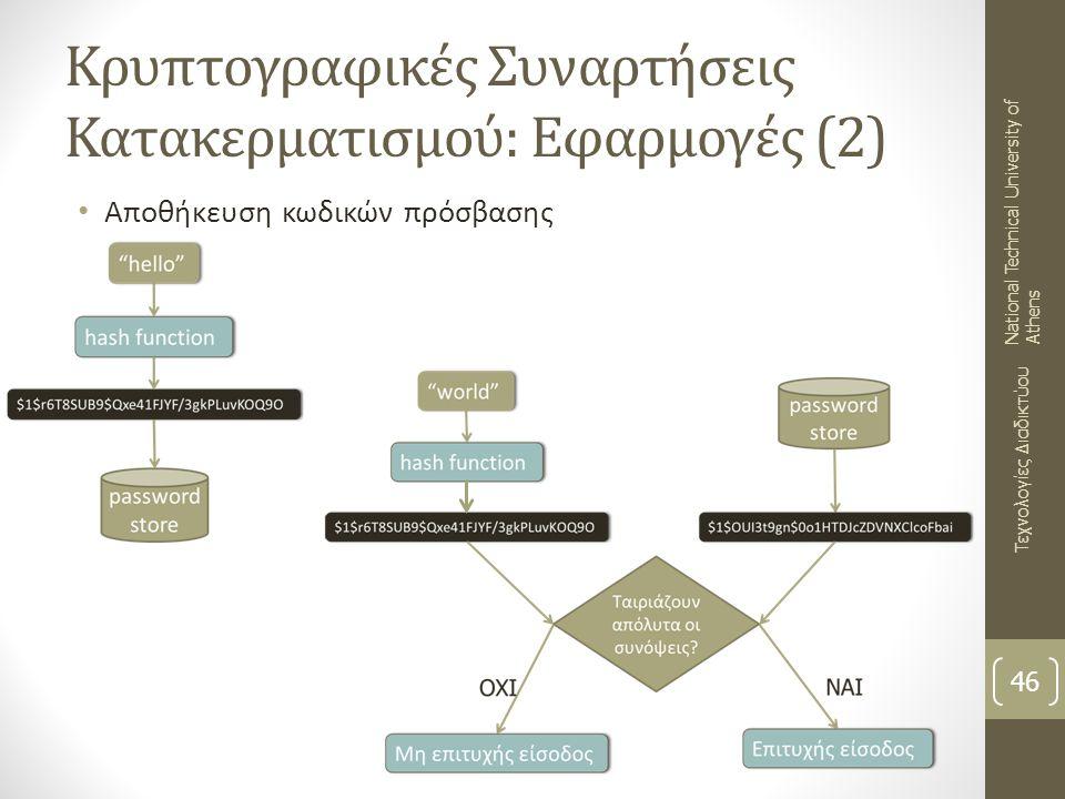 Κρυπτογραφικές Συναρτήσεις Κατακερματισμού: Εφαρμογές (2)