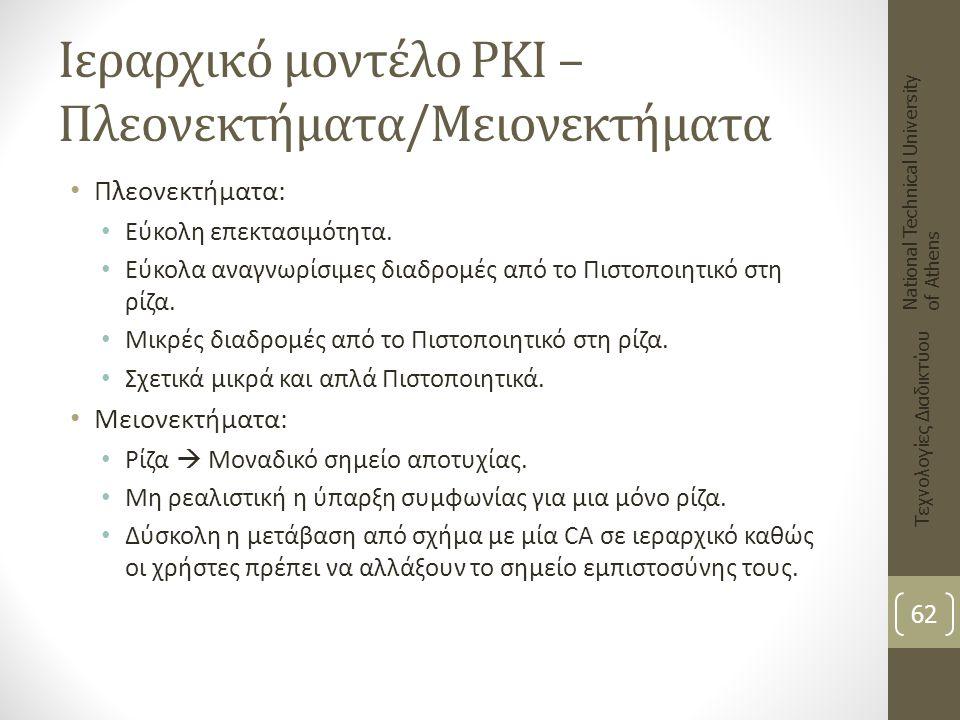 Ιεραρχικό μοντέλο PKI – Πλεονεκτήματα/Μειονεκτήματα