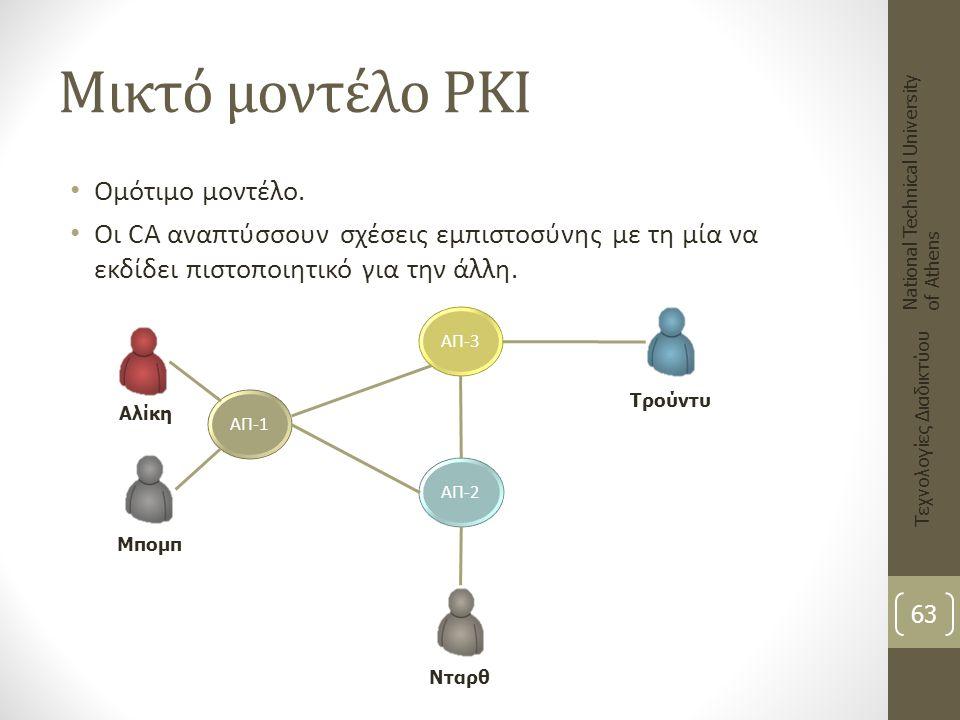 Μικτό μοντέλο PKI Ομότιμο μοντέλο.