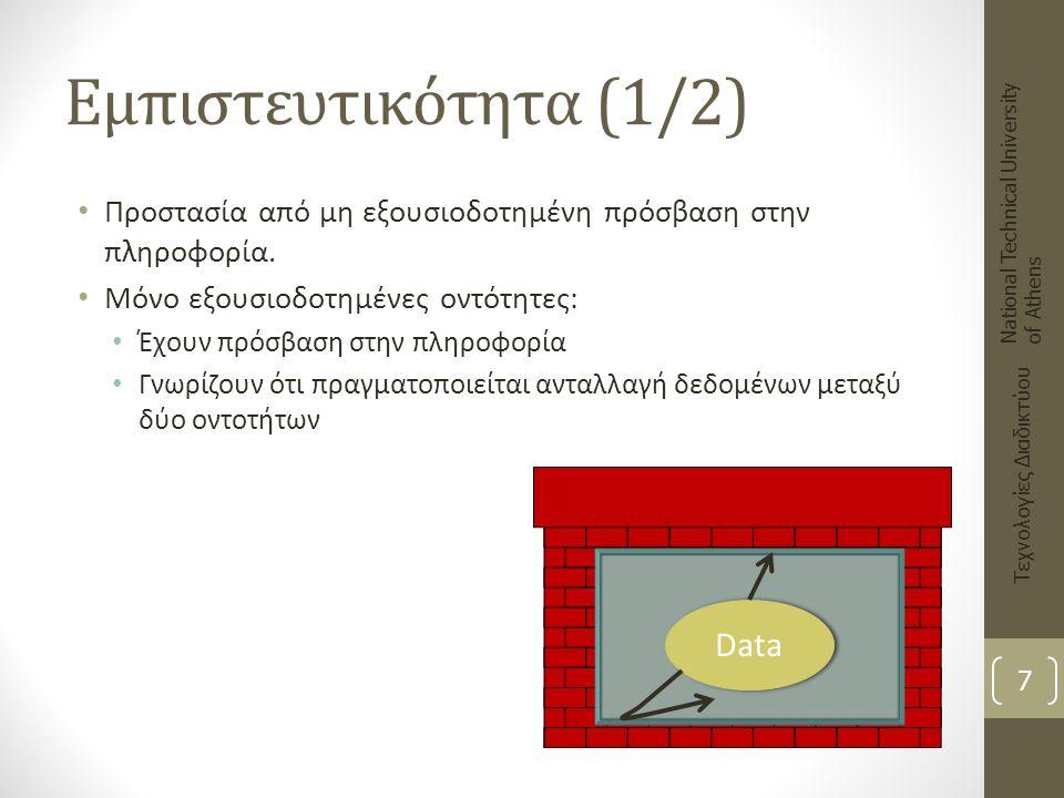 Εμπιστευτικότητα (1/2) Data