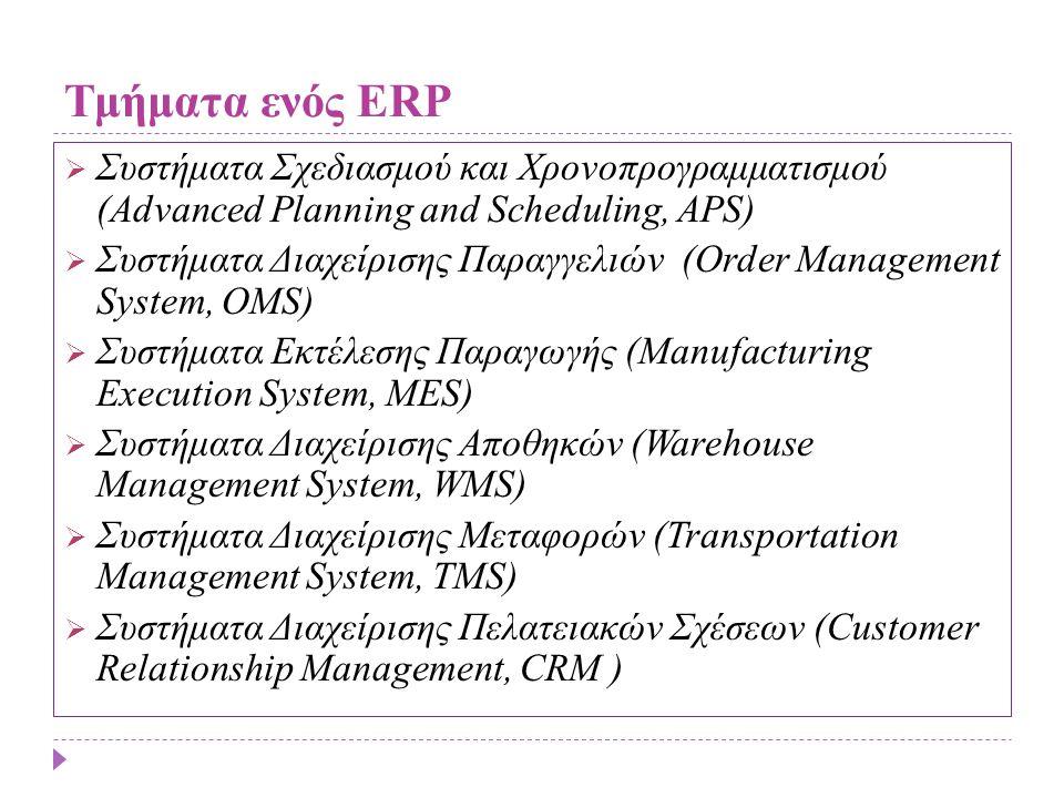 Τμήματα ενός ERP Συστήματα Σχεδιασμού και Χρονοπρογραμματισμού (Advanced Planning and Scheduling, APS)