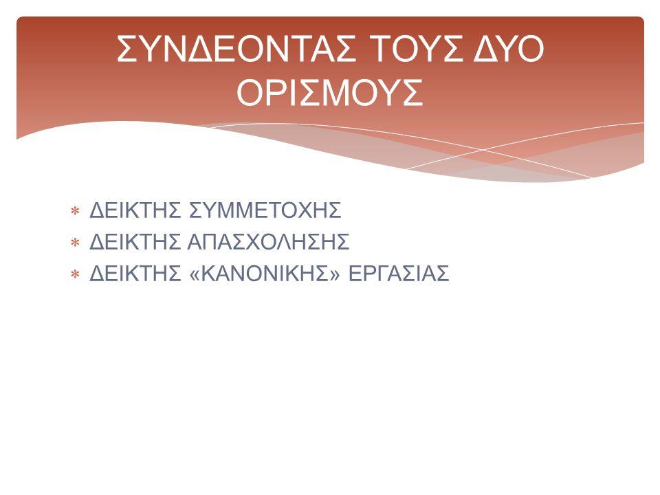 ΣΥΝΔΕΟΝΤΑΣ ΤΟΥΣ ΔΥΟ ΟΡΙΣΜΟΥΣ