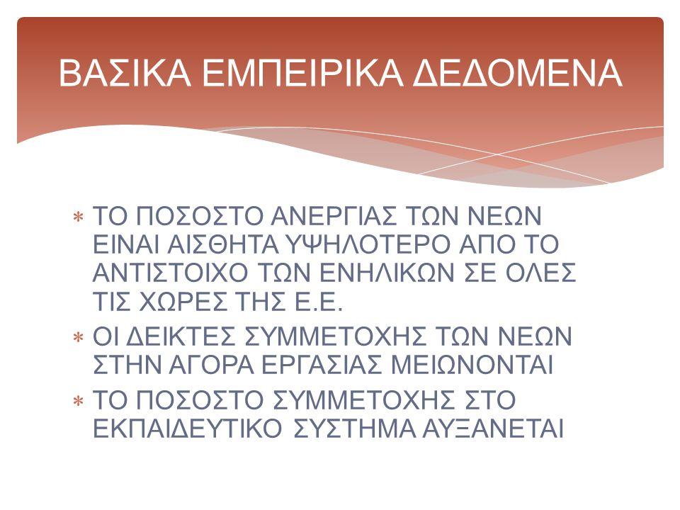 ΒΑΣΙΚΑ ΕΜΠΕΙΡΙΚΑ ΔΕΔΟΜΕΝΑ