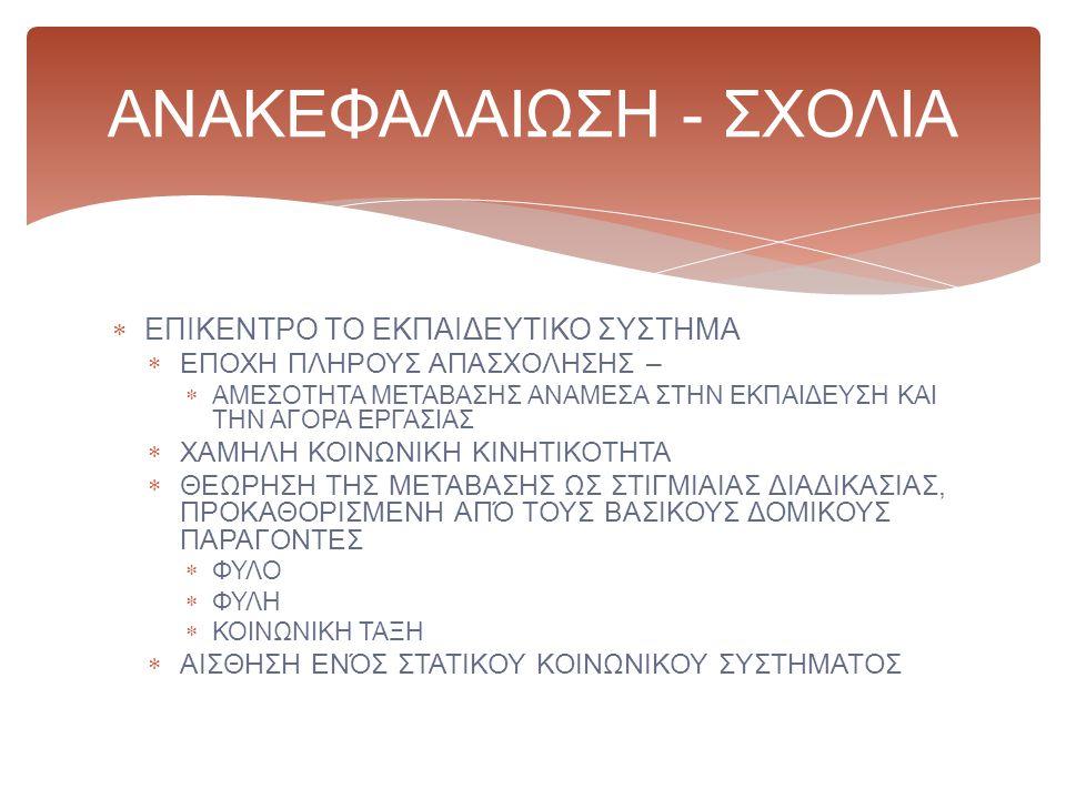 ΑΝΑΚΕΦΑΛΑΙΩΣΗ - ΣΧΟΛΙΑ
