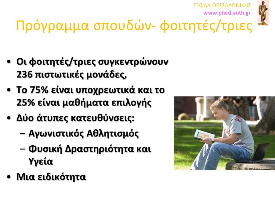 Πρόγραμμα σπουδών- φοιτητές/τριες