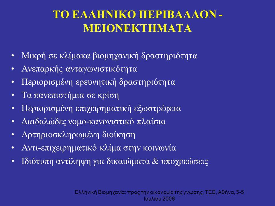 ΤΟ ΕΛΛΗΝΙΚΟ ΠΕΡΙΒΑΛΛΟΝ - ΜΕΙΟΝΕΚΤΗΜΑΤΑ