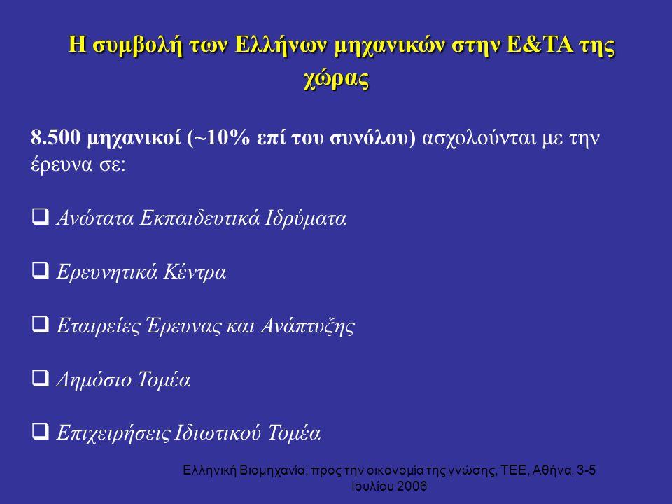 Η συμβολή των Ελλήνων μηχανικών στην Ε&ΤΑ της χώρας