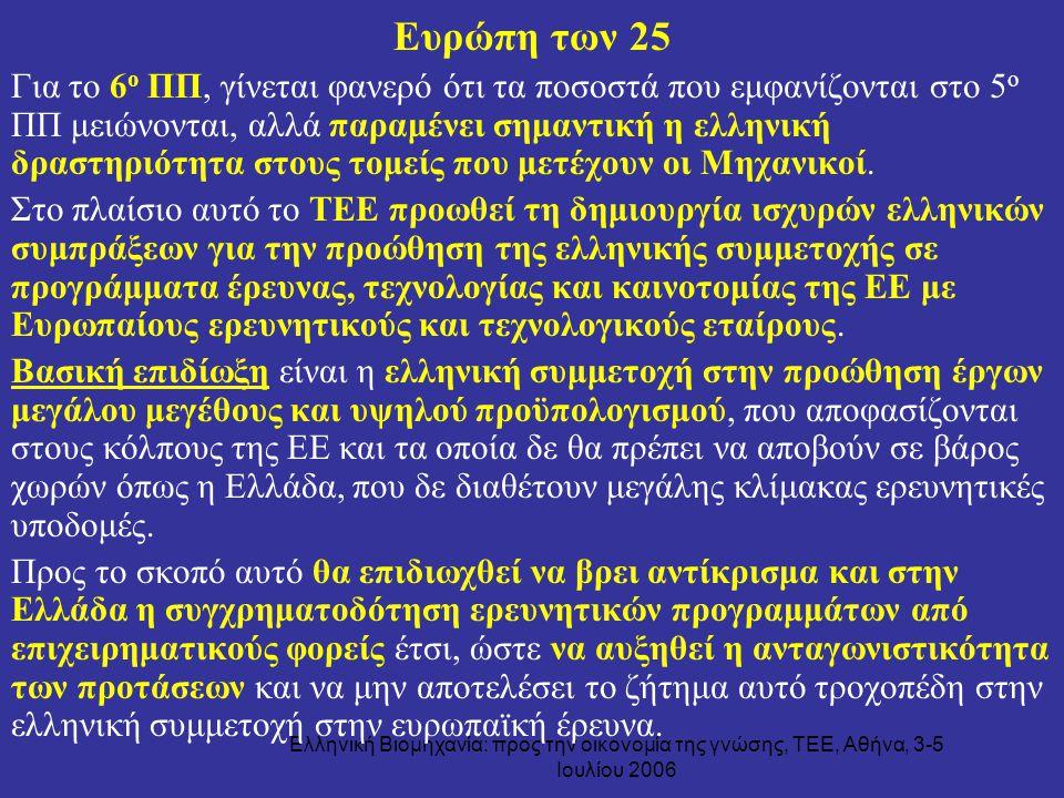 Ευρώπη των 25