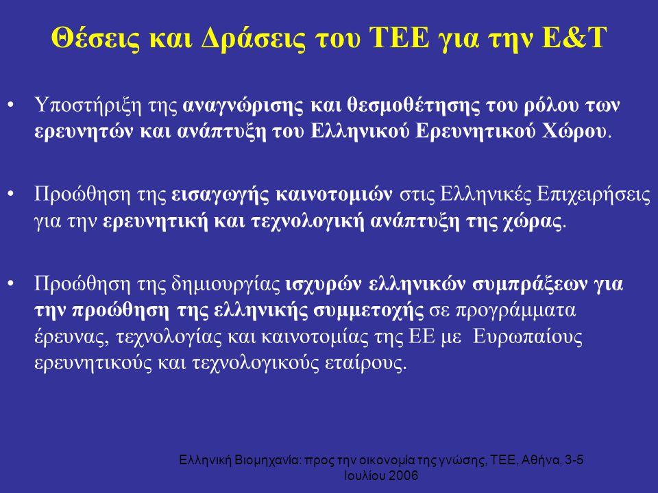 Θέσεις και Δράσεις του ΤΕΕ για την Ε&Τ