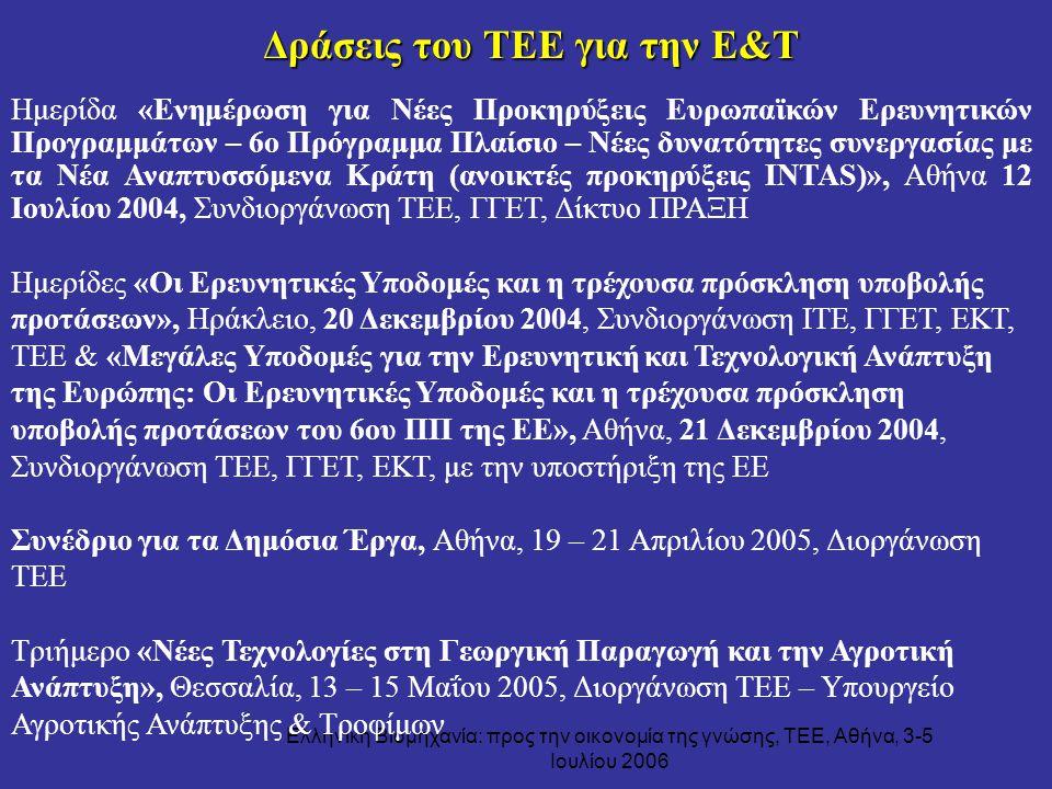Δράσεις του ΤΕΕ για την Ε&Τ