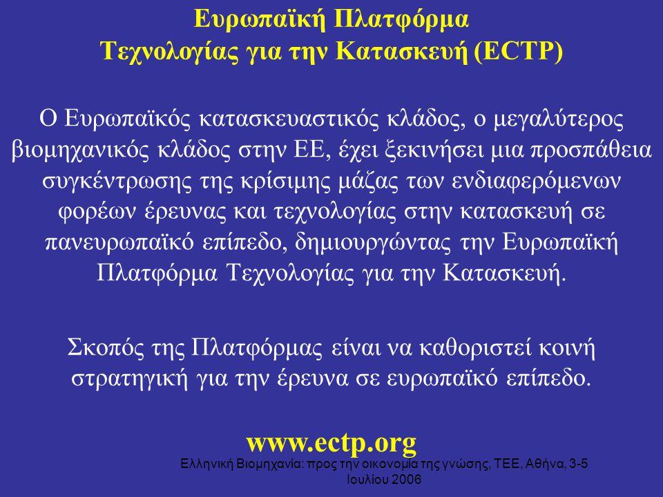 Ευρωπαϊκή Πλατφόρμα Τεχνολογίας για την Κατασκευή (ECTP)
