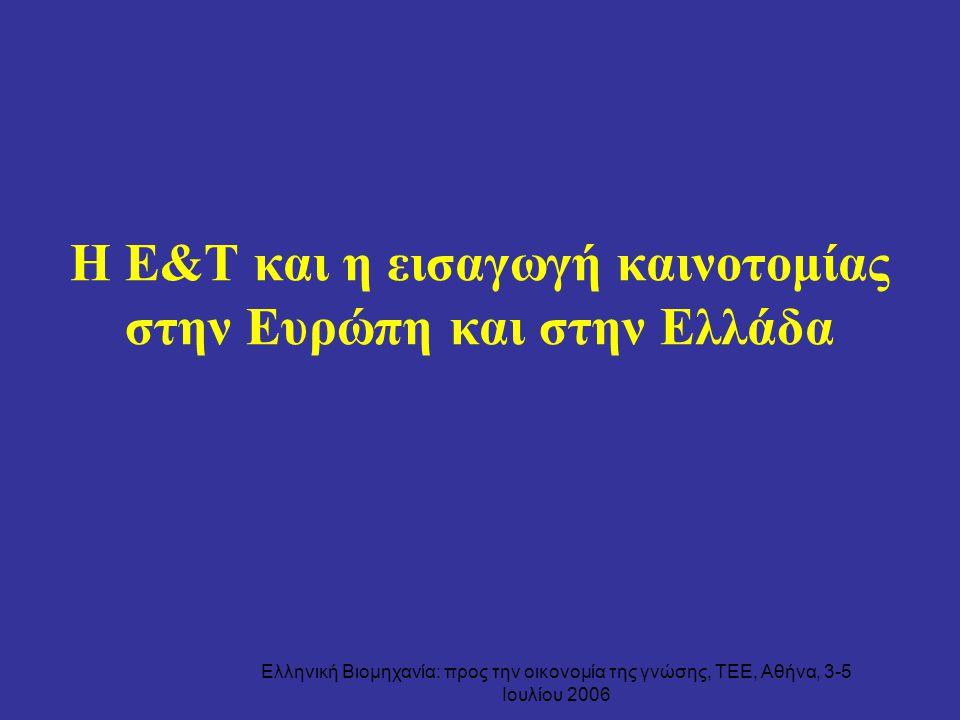 Η Ε&Τ και η εισαγωγή καινοτομίας στην Ευρώπη και στην Ελλάδα