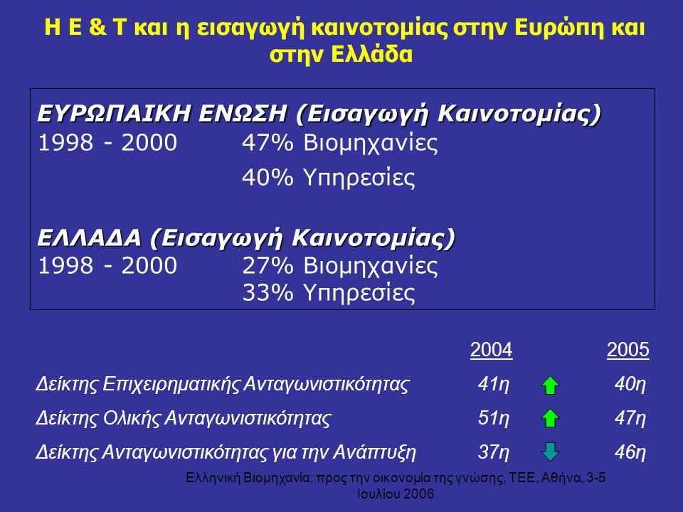 Η Ε & Τ και η εισαγωγή καινοτομίας στην Ευρώπη και στην Ελλάδα