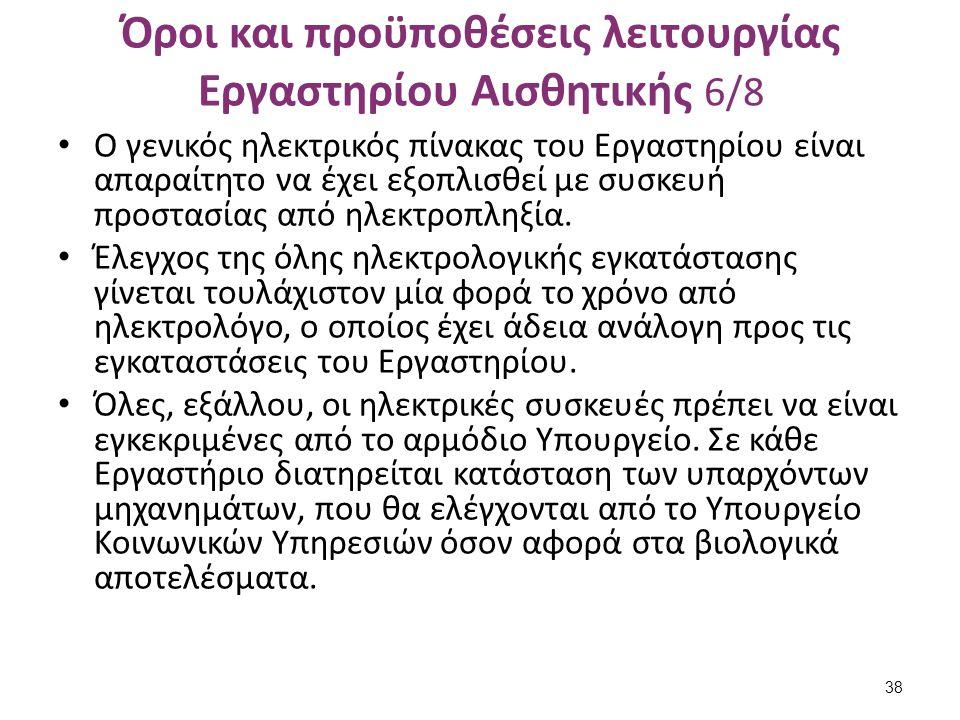 Όροι και προϋποθέσεις λειτουργίας Εργαστηρίου Αισθητικής 7/8