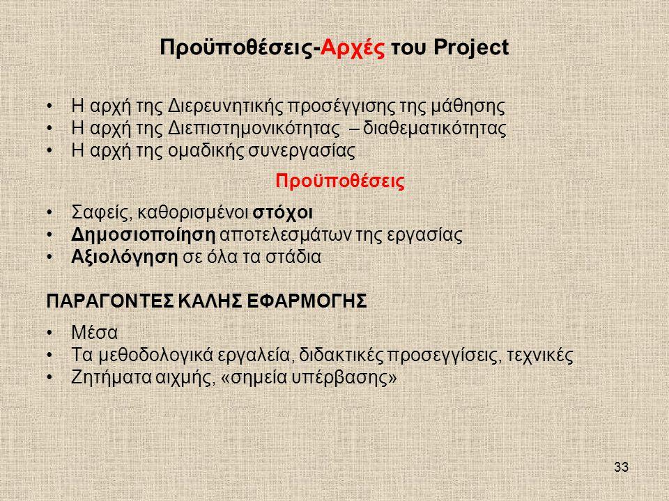 Προϋποθέσεις-Αρχές του Project