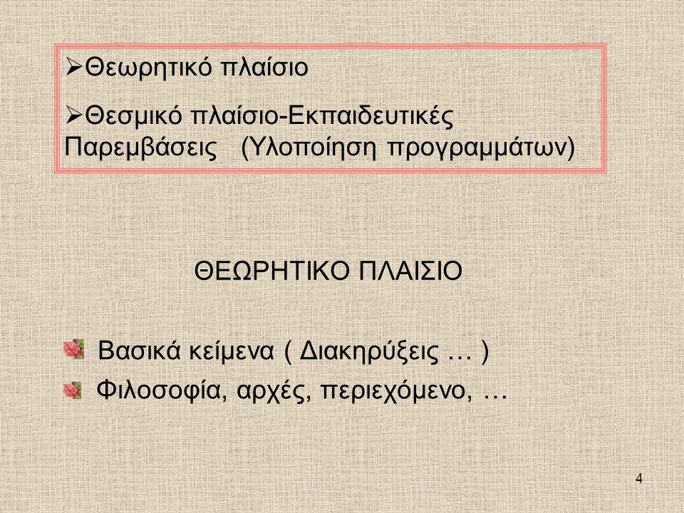 Βασικά κείμενα ( Διακηρύξεις … )