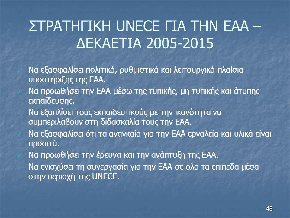 ΣΤΡΑΤΗΓΙΚΗ UNECE ΓΙΑ ΤΗΝ ΕΑΑ – ΔΕΚΑΕΤΙΑ 2005-2015