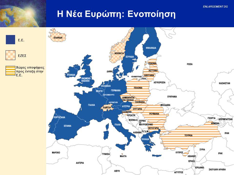 Η Νέα Ευρώπη: Ενοποίηση