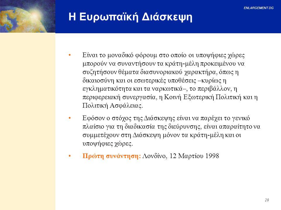 Η Ευρωπαϊκή Διάσκεψη