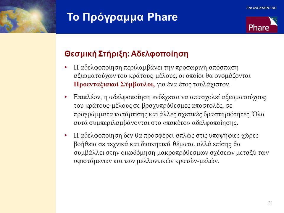 Το Πρόγραμμα Phare Θεσμική Στήριξη: Αδελφοποίηση