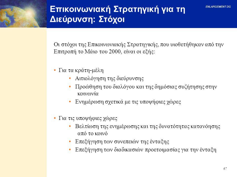 Επικοινωνιακή Στρατηγική για τη Διεύρυνση: Στόχοι