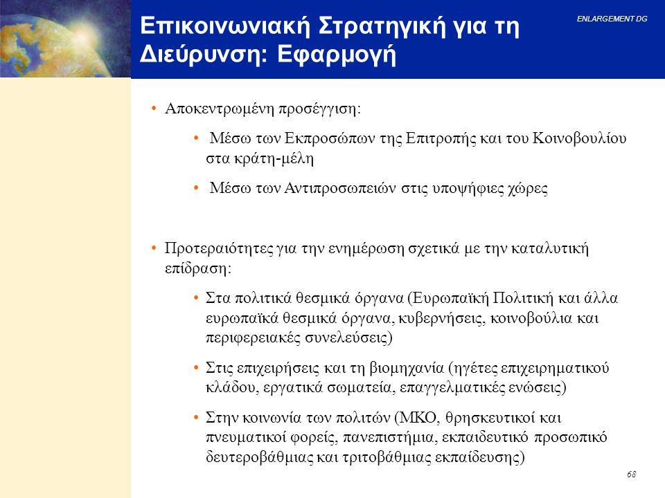 Επικοινωνιακή Στρατηγική για τη Διεύρυνση: Εφαρμογή