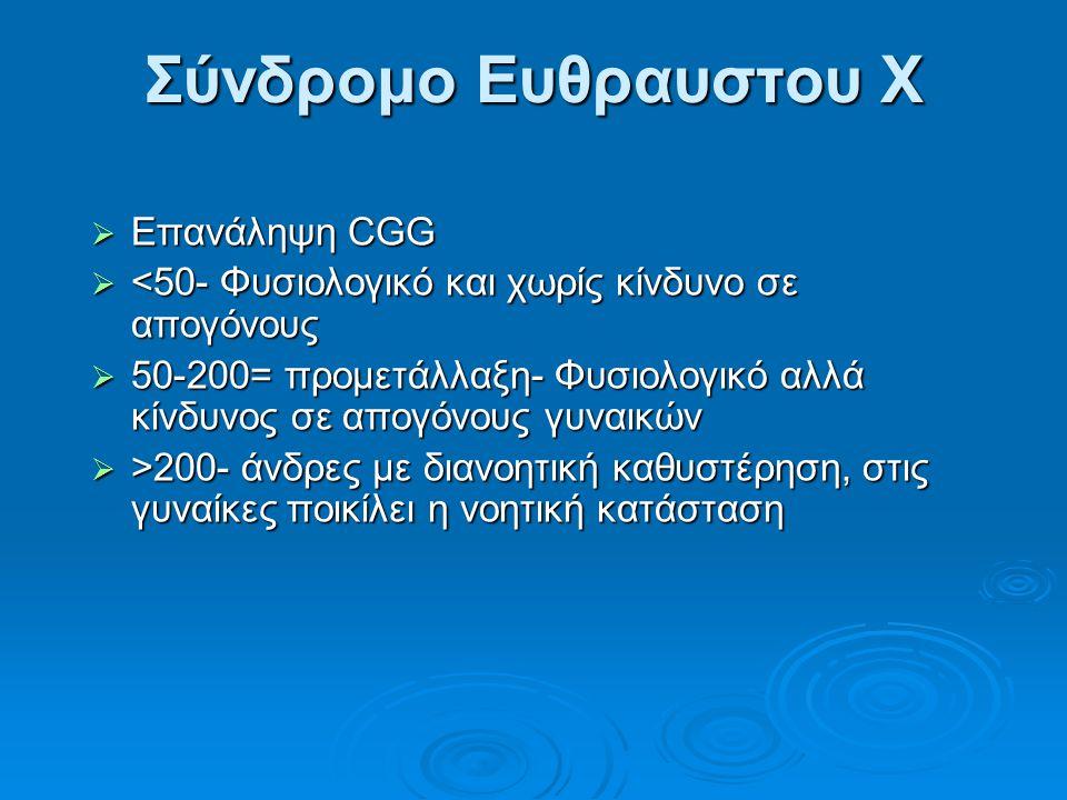 Σύνδρομο Ευθραυστου X Επανάληψη CGG