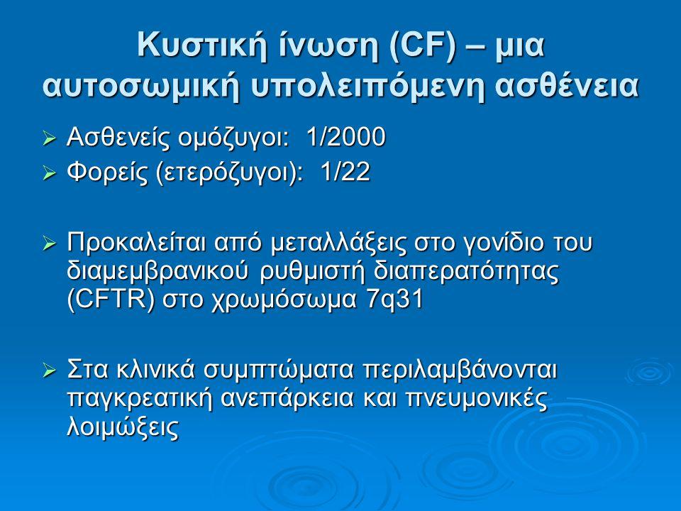 Κυστική ίνωση (CF) – μια αυτοσωμική υπολειπόμενη ασθένεια