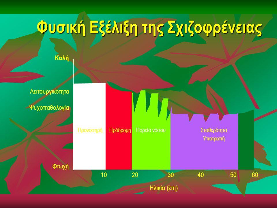 Φυσική Εξέλιξη της Σχιζοφρένειας