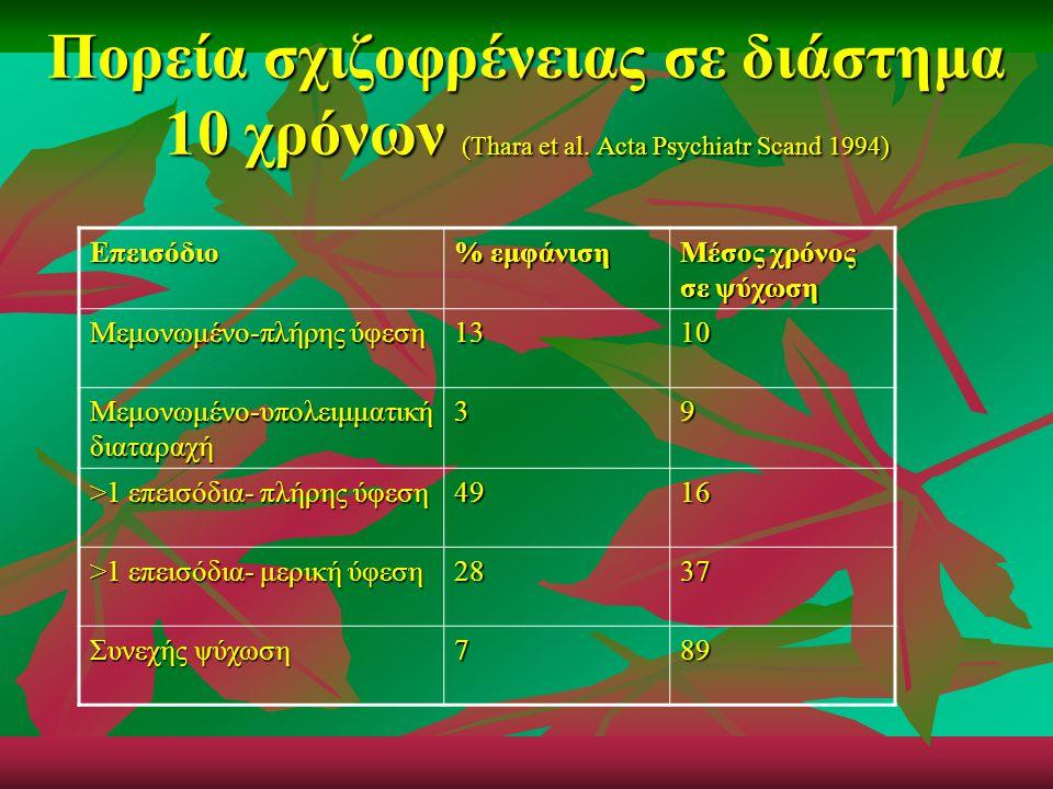 Πορεία σχιζοφρένειας σε διάστημα 10 χρόνων (Thara et al