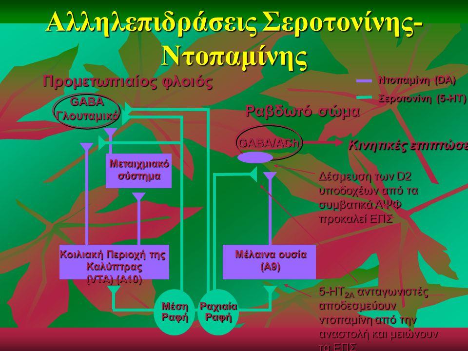 Αλληλεπιδράσεις Σεροτονίνης-Ντοπαμίνης