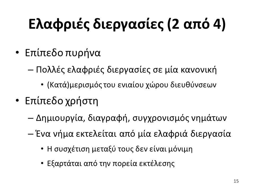 Ελαφριές διεργασίες (2 από 4)