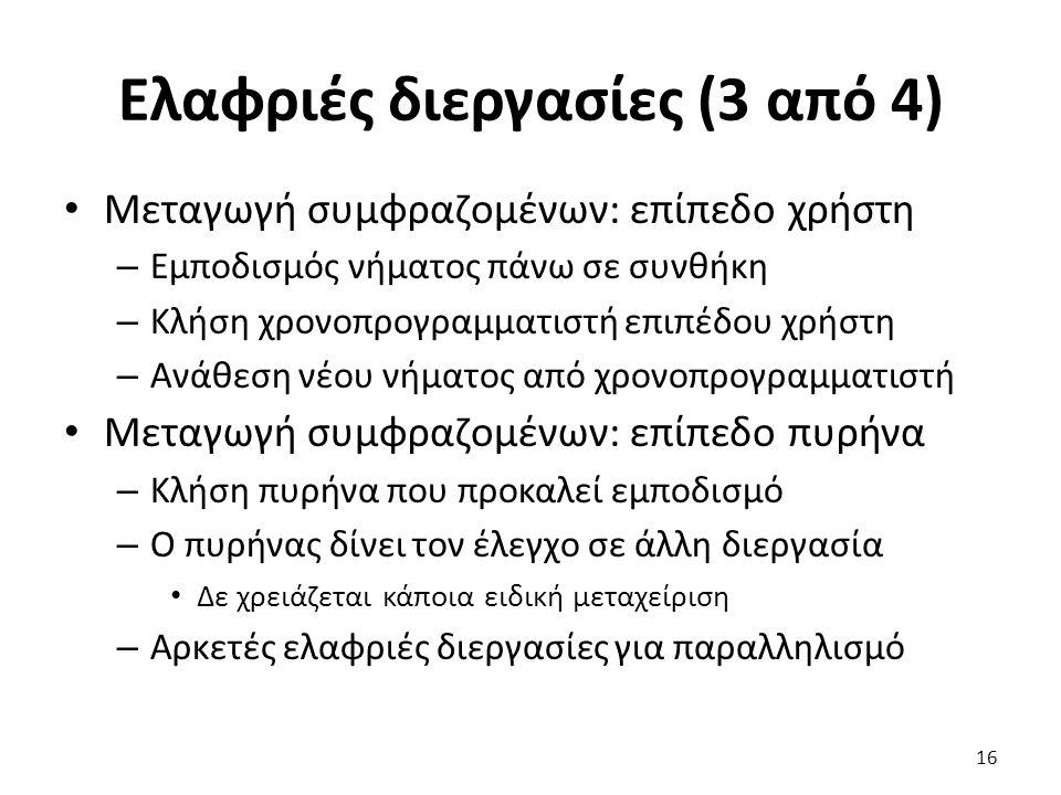 Ελαφριές διεργασίες (3 από 4)