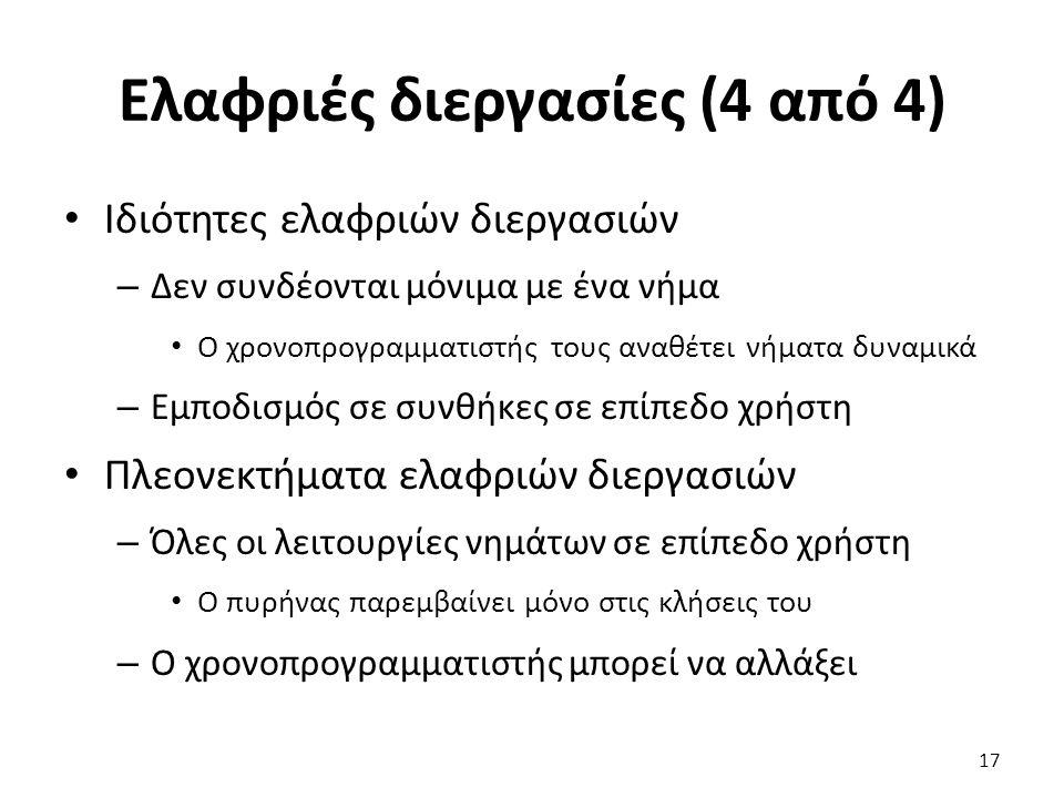 Ελαφριές διεργασίες (4 από 4)