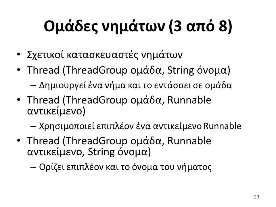 Ομάδες νημάτων (3 από 8) Σχετικοί κατασκευαστές νημάτων