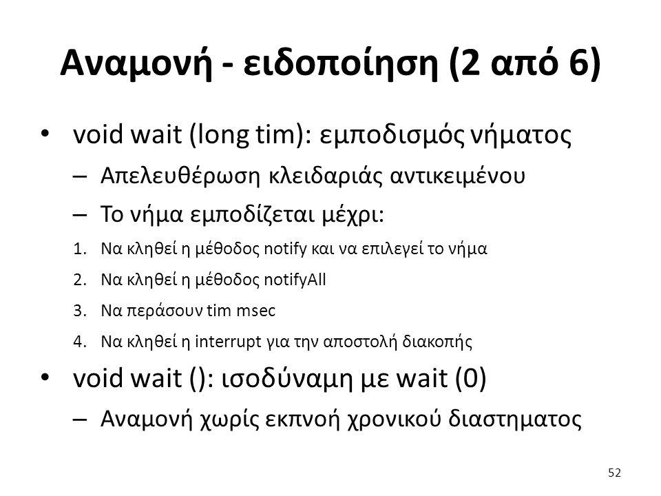 Αναμονή - ειδοποίηση (2 από 6)