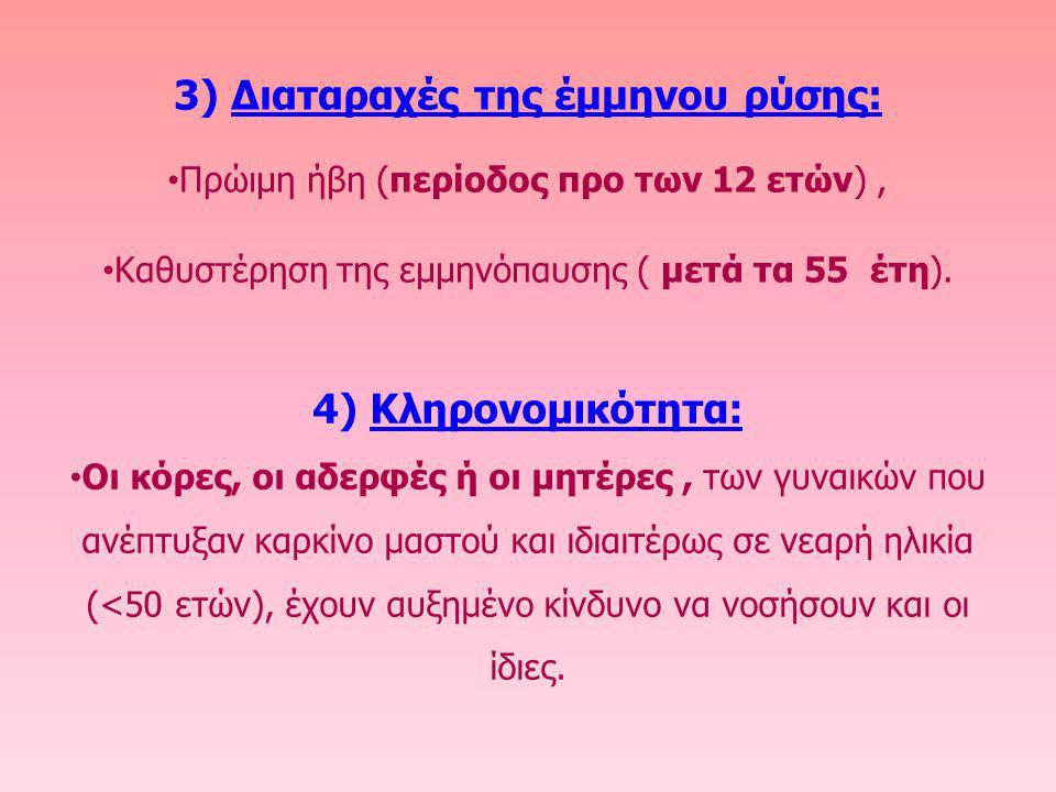 3) Διαταραχές της έμμηνου ρύσης: