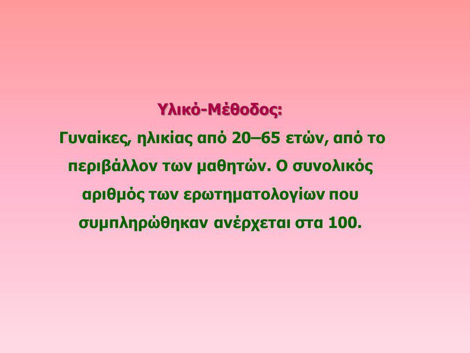 Υλικό-Μέθοδος: