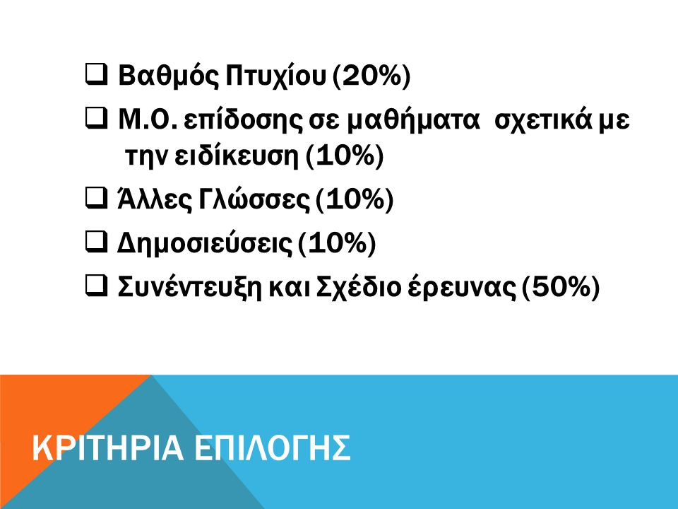 Κριτηρια επιλογησ Βαθμός Πτυχίου (20%)