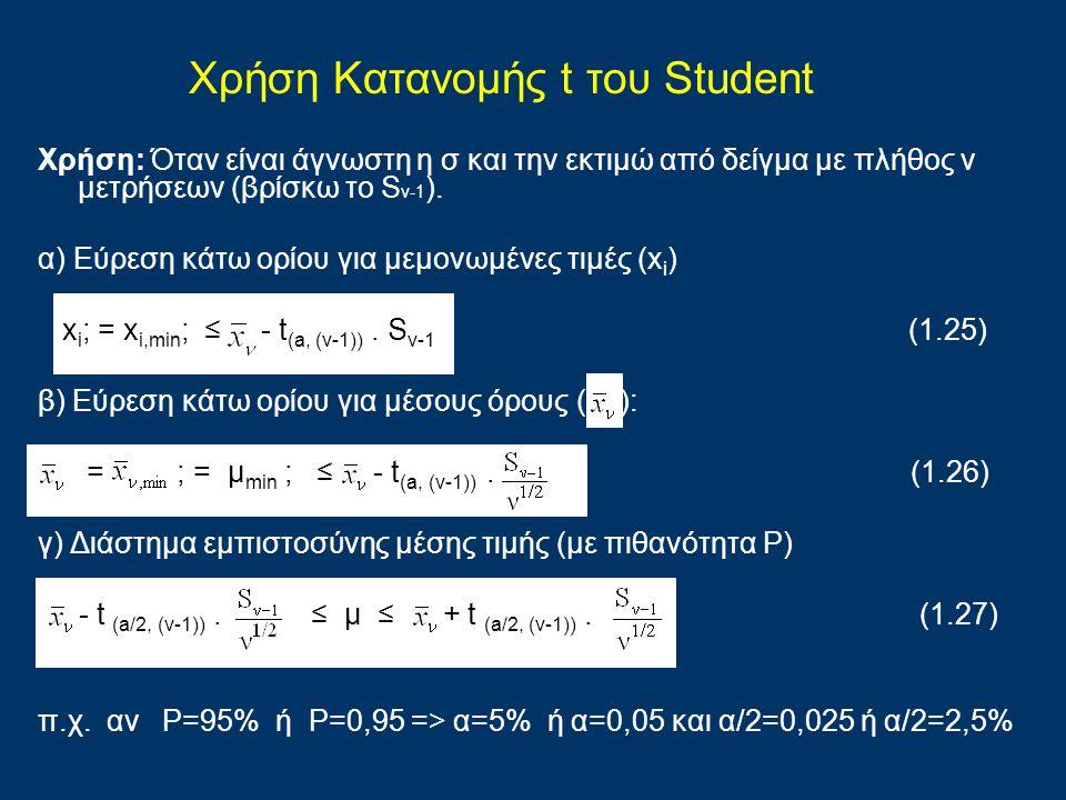 Χρήση Κατανομής t του Student