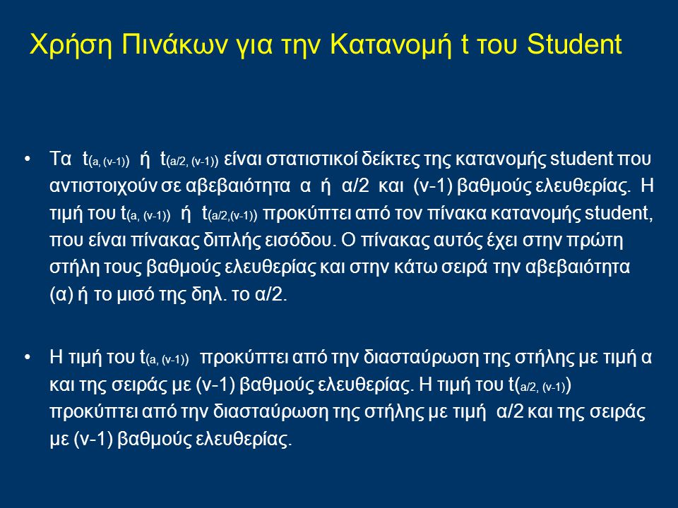 Χρήση Πινάκων για την Κατανομή t του Student