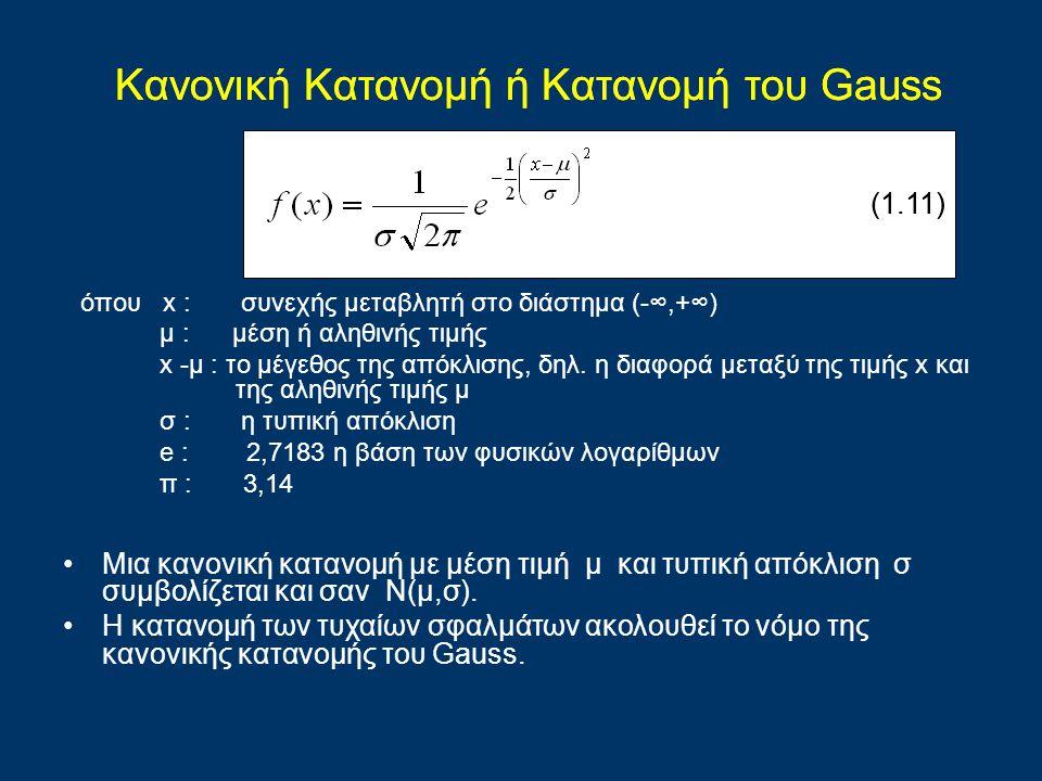 Κανονική Κατανομή ή Κατανομή του Gauss