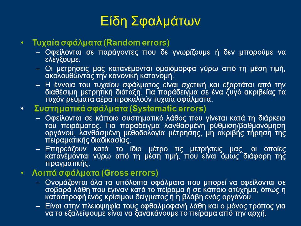 Είδη Σφαλμάτων Τυχαία σφάλματα (Random errors)