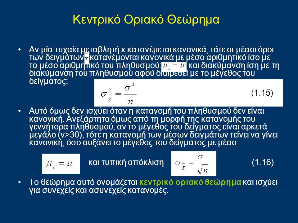 Κεντρικό Οριακό Θεώρημα